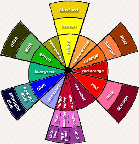 Color Coordination For Men The Dark Knot Rh Thedarkknot Com Wheel Mens Clothes