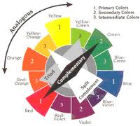 Color wheel displaying different color schemes