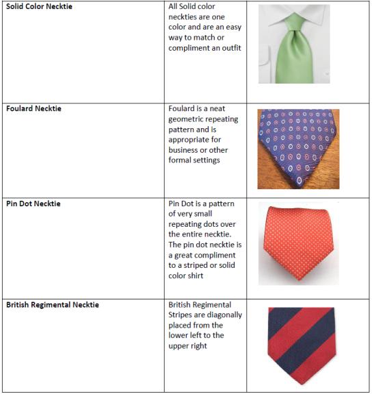 Tie Patterns