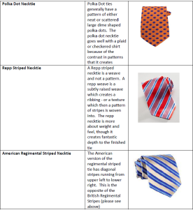 Tie Patterns 2